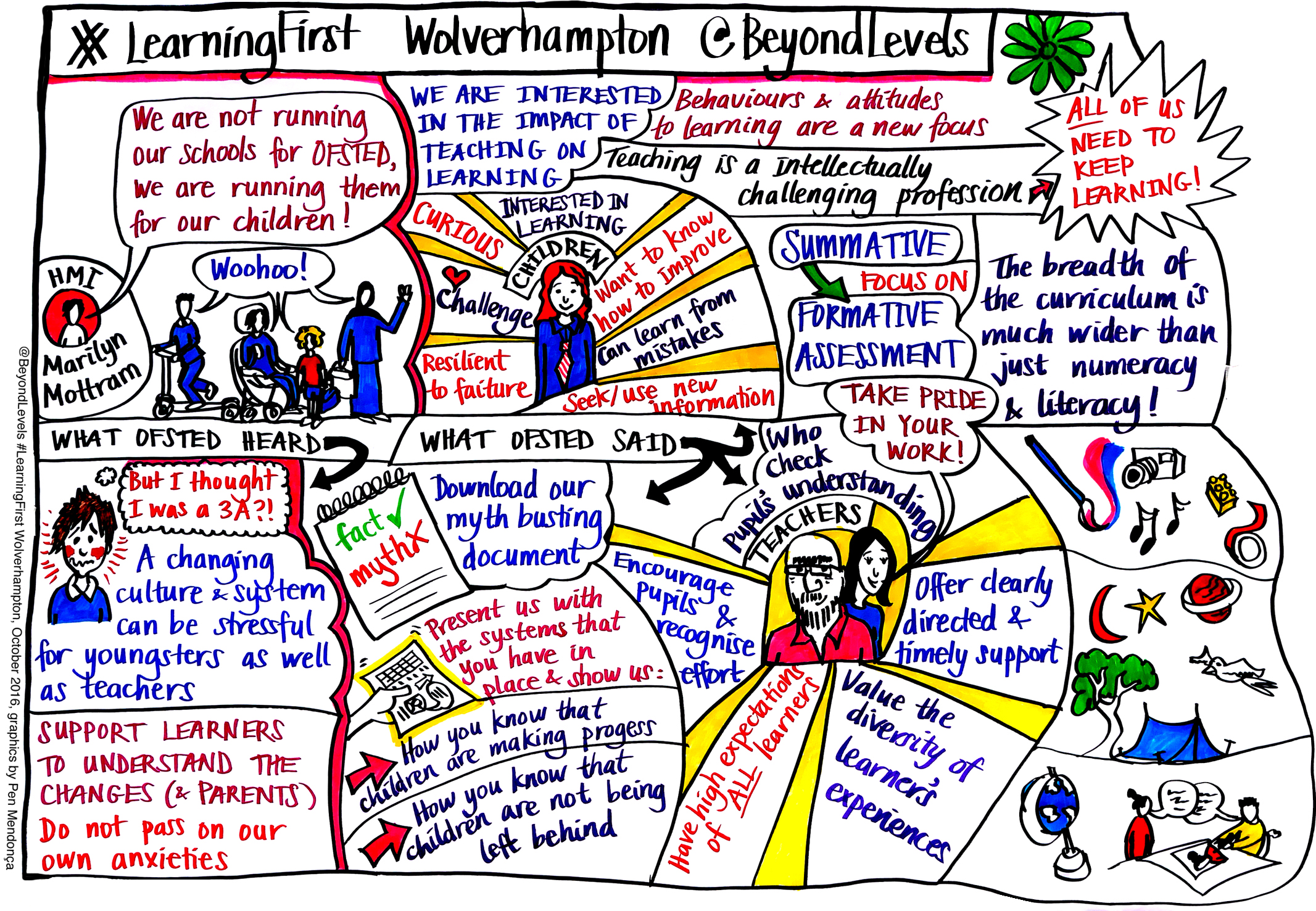 beyondlevelswolvofsted
